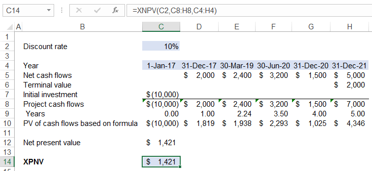 Excel XNPV Function