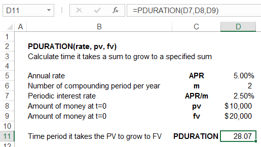 Excel PDURATION Function