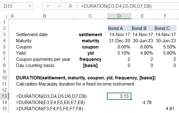 Bond duration calculation in Excel