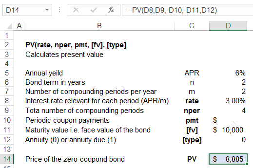 Calculating Present Value in Excel | Function | Examples