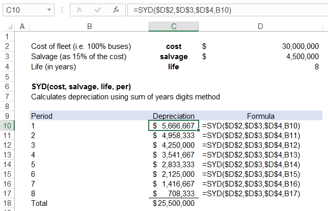 Excel SYD Function